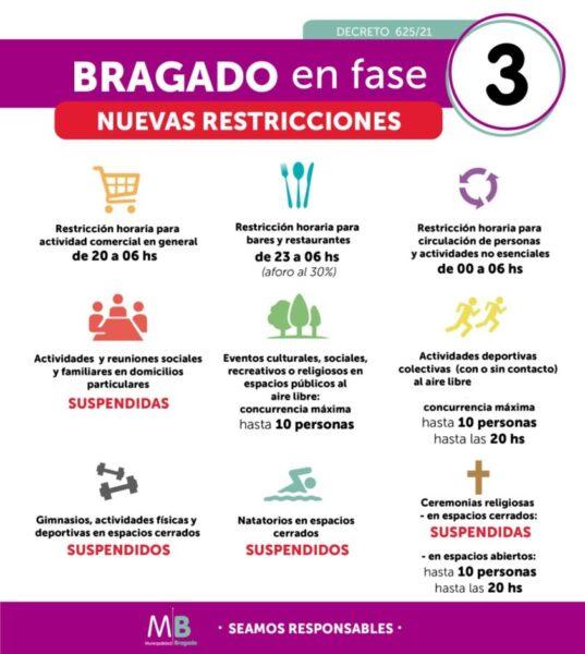 | La 100 Bragado 90.9 mhz